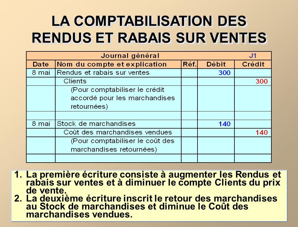 LA COMPTABILISATION DES RENDUS ET RABAIS SUR VENTES 1.
