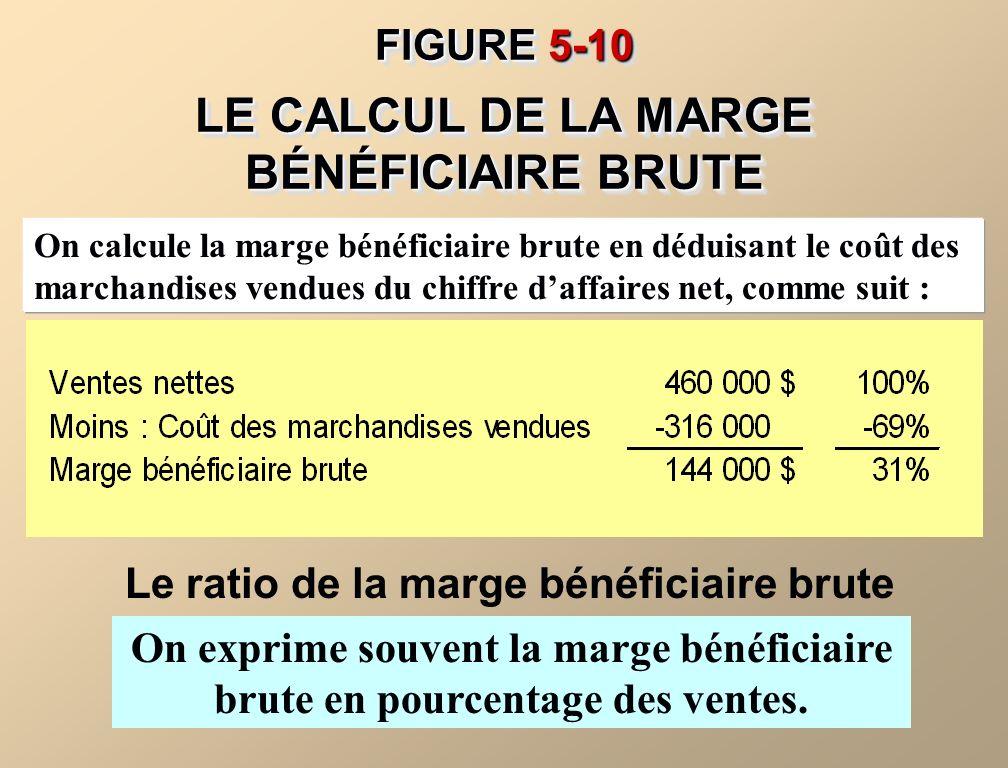 FIGURE 5-10 LE CALCUL DE LA MARGE BÉNÉFICIAIRE BRUTE FIGURE 5-10 LE CALCUL DE LA MARGE BÉNÉFICIAIRE BRUTE On exprime souvent la marge bénéficiaire brute en pourcentage des ventes.