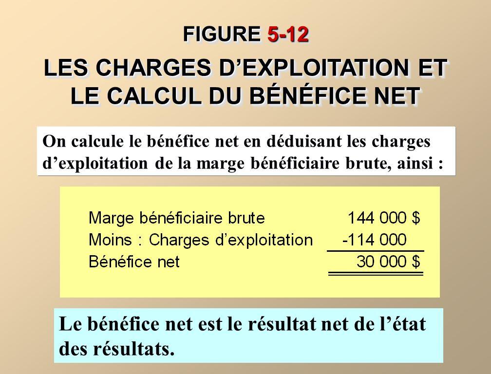 FIGURE 5-12 LES CHARGES DEXPLOITATION ET LE CALCUL DU BÉNÉFICE NET FIGURE 5-12 LES CHARGES DEXPLOITATION ET LE CALCUL DU BÉNÉFICE NET Le bénéfice net est le résultat net de létat des résultats.