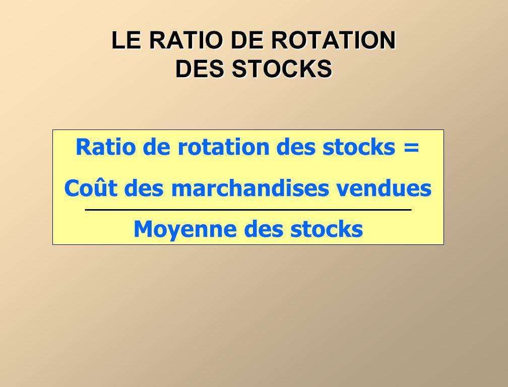 LE RATIO DE ROTATION DES STOCKS Ratio de rotation des stocks = Coût des marchandises vendues Moyenne des stocks