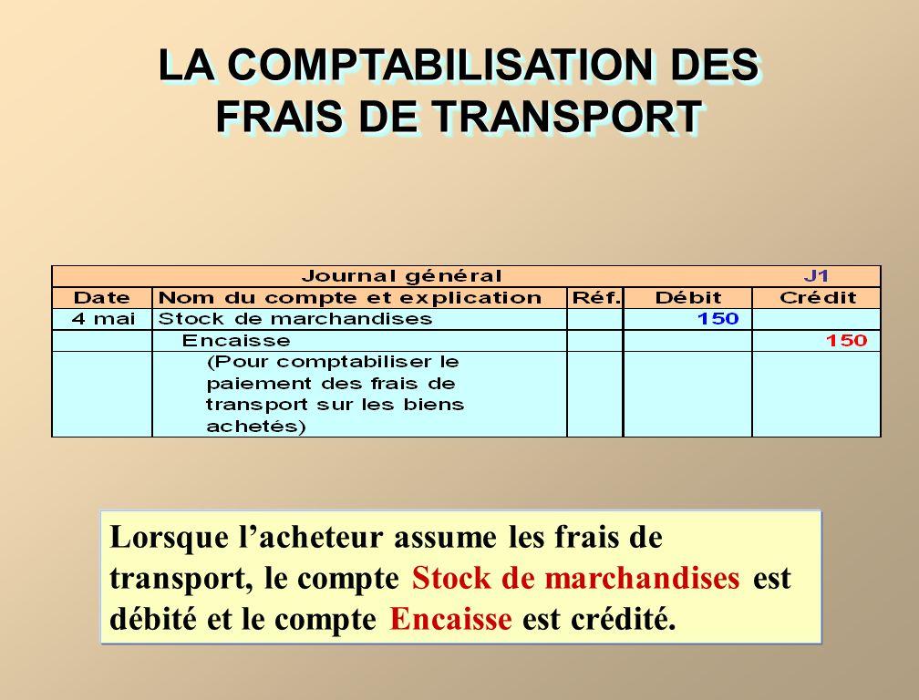 Lorsque lacheteur assume les frais de transport, le compte Stock de marchandises est débité et le compte Encaisse est crédité.