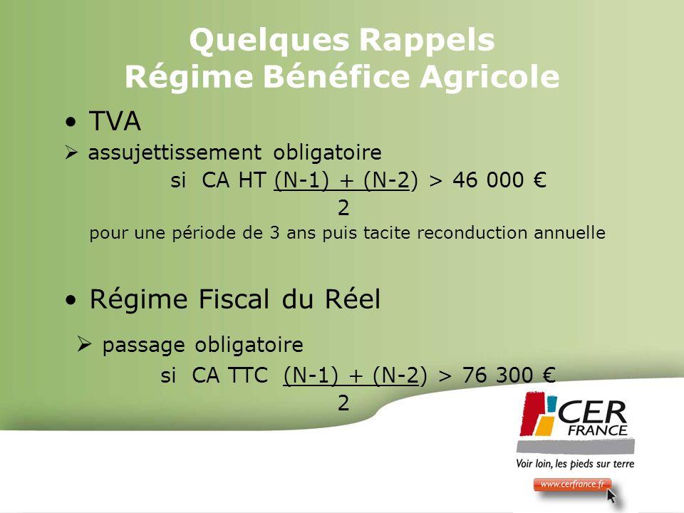 Bois Energie 17 decembre 20098 Quelques Rappels Régime Bénéfice Agricole TVA assujettissement obligatoire si CA HT (N-1) + (N-2) > 46 000 2 pour une p