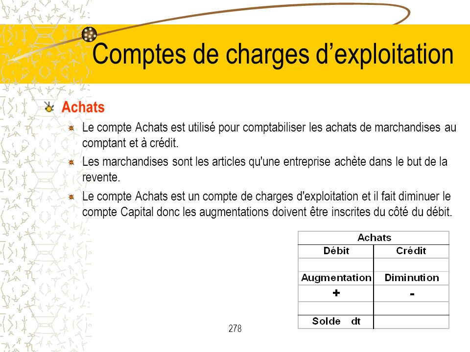 278 Comptes de charges dexploitation Achats Le compte Achats est utilisé pour comptabiliser les achats de marchandises au comptant et à crédit. Les ma