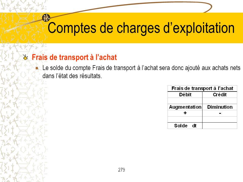 279 Comptes de charges dexploitation Frais de transport à lachat Le solde du compte Frais de transport à lachat sera donc ajouté aux achats nets dans