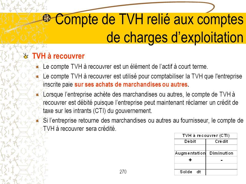 270 Compte de TVH relié aux comptes de charges dexploitation TVH à recouvrer Le compte TVH à recouvrer est un élément de lactif à court terme. Le comp