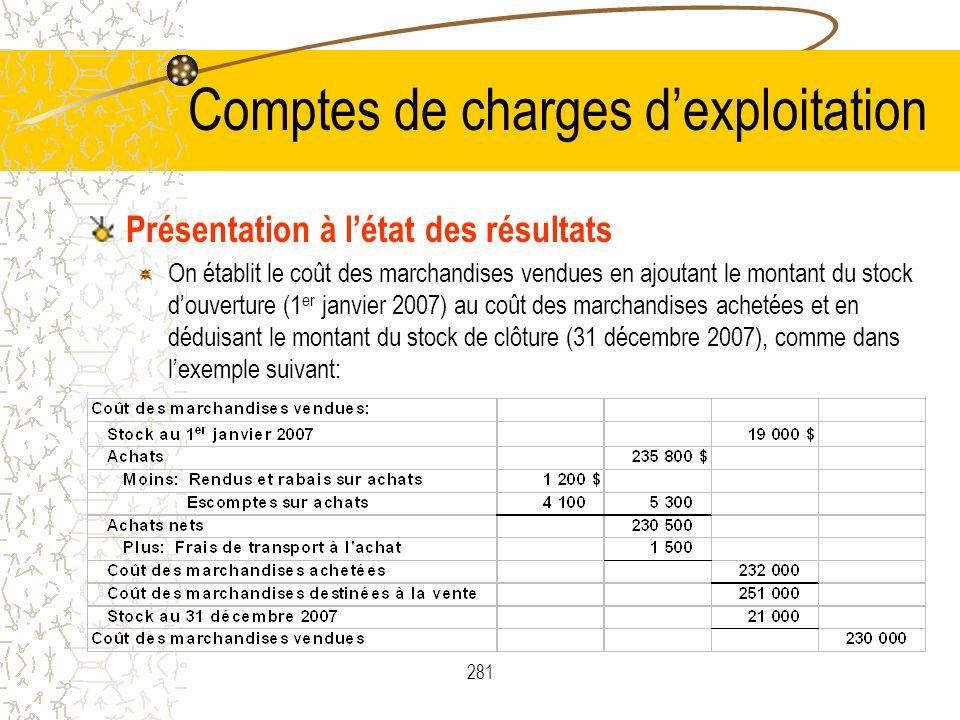 281 Comptes de charges dexploitation Présentation à létat des résultats On établit le coût des marchandises vendues en ajoutant le montant du stock do