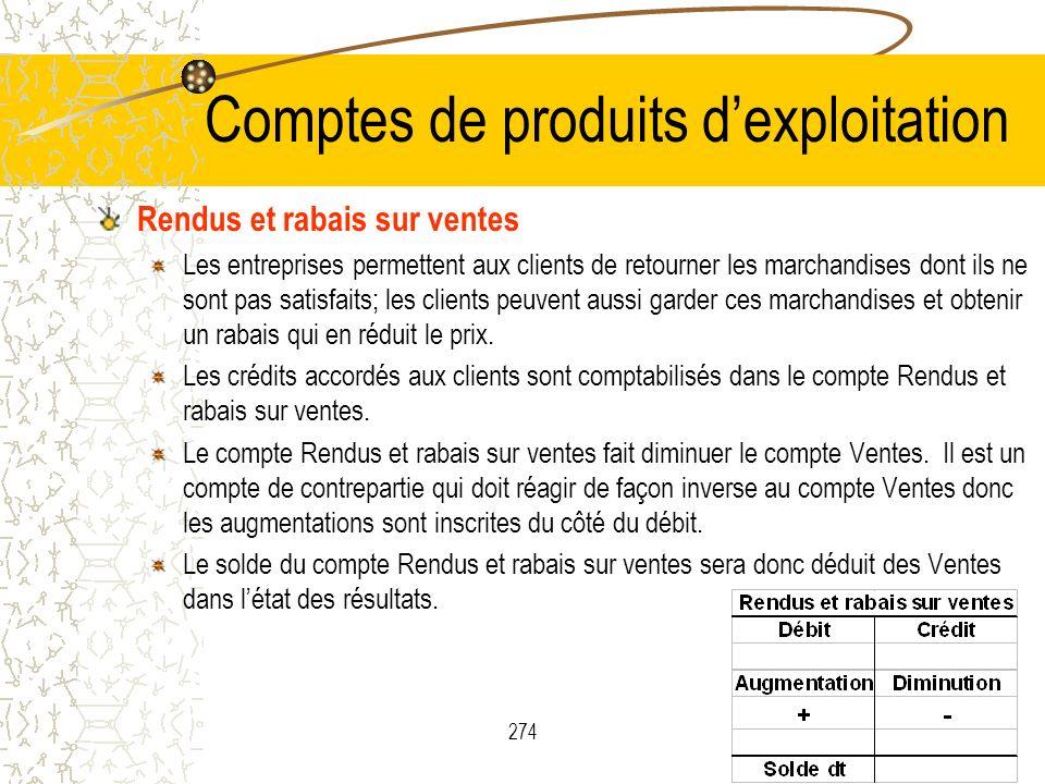 274 Comptes de produits dexploitation Rendus et rabais sur ventes Les entreprises permettent aux clients de retourner les marchandises dont ils ne sont pas satisfaits; les clients peuvent aussi garder ces marchandises et obtenir un rabais qui en réduit le prix.