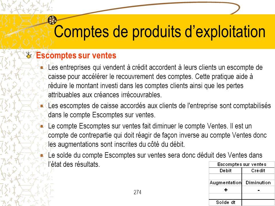 274 Comptes de produits dexploitation Escomptes sur ventes Les entreprises qui vendent à crédit accordent à leurs clients un escompte de caisse pour accélérer le recouvrement des comptes.