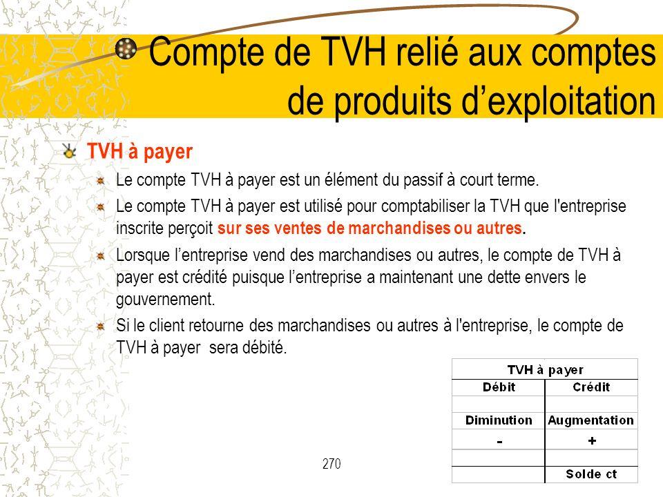 270 Compte de TVH relié aux comptes de produits dexploitation TVH à payer Le compte TVH à payer est un élément du passif à court terme. Le compte TVH