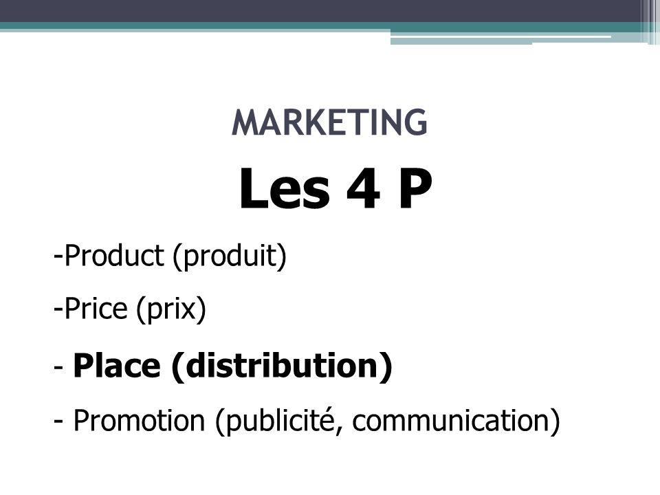 POLITIQUE DE DISTRIBUTION LA TACTIQUE PUSH Elle a objectif de provoquer la mise en avant du produit par une pression commerciale et marketing sur la distribution.