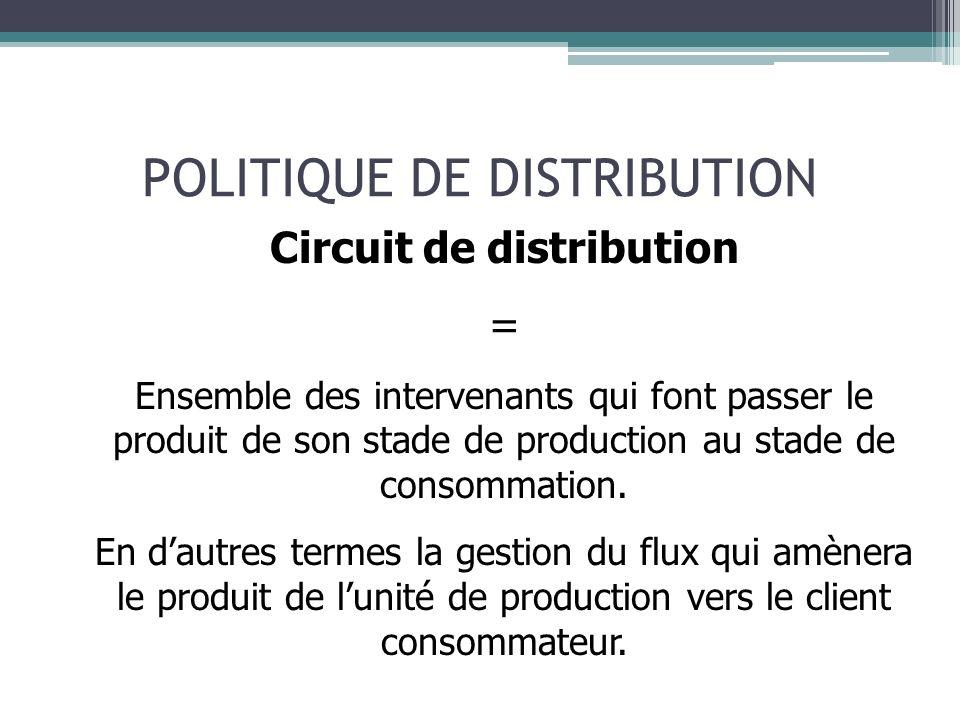 POLITIQUE DE DISTRIBUTION Deux grands modes de distribution en agro-alimentaire : La distribution directe (du producteur au consommateur), La distribution indirecte (incluant 1 ou plusieurs intermédiaires).