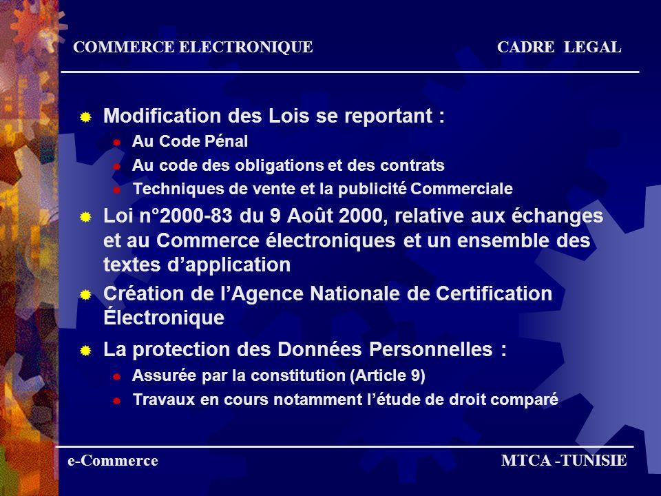 CODE PENAL Loi n° 99-89 du 2 août 1999, modifiant et complétant certaines dispositions : Ajout du support immatériel, du document informatique ou électronique du microfilm et microfiche (Art.172 : Nouveau ) VENTE Loi n° 98-40 du 2 juin 1998, relative aux techniques de vente et à la publicité commerciale.