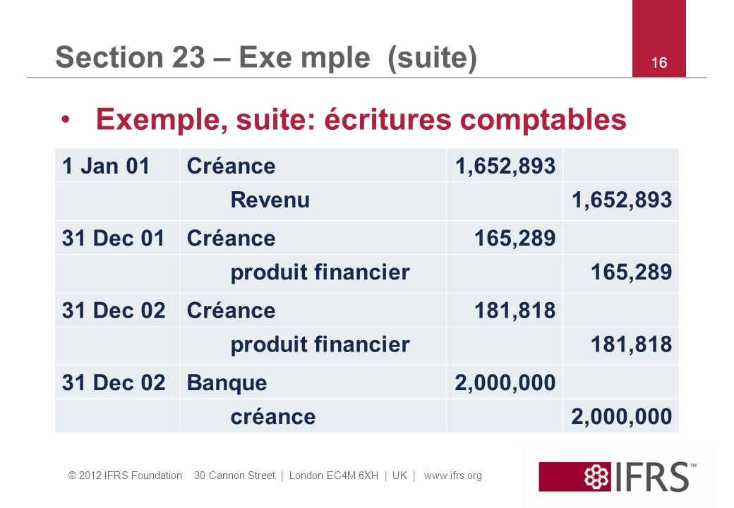 © 2012 IFRS Foundation 30 Cannon Street | London EC4M 6XH | UK | www.ifrs.org 16 Section 23 – Exe mple (suite) Exemple, suite: écritures comptables 1
