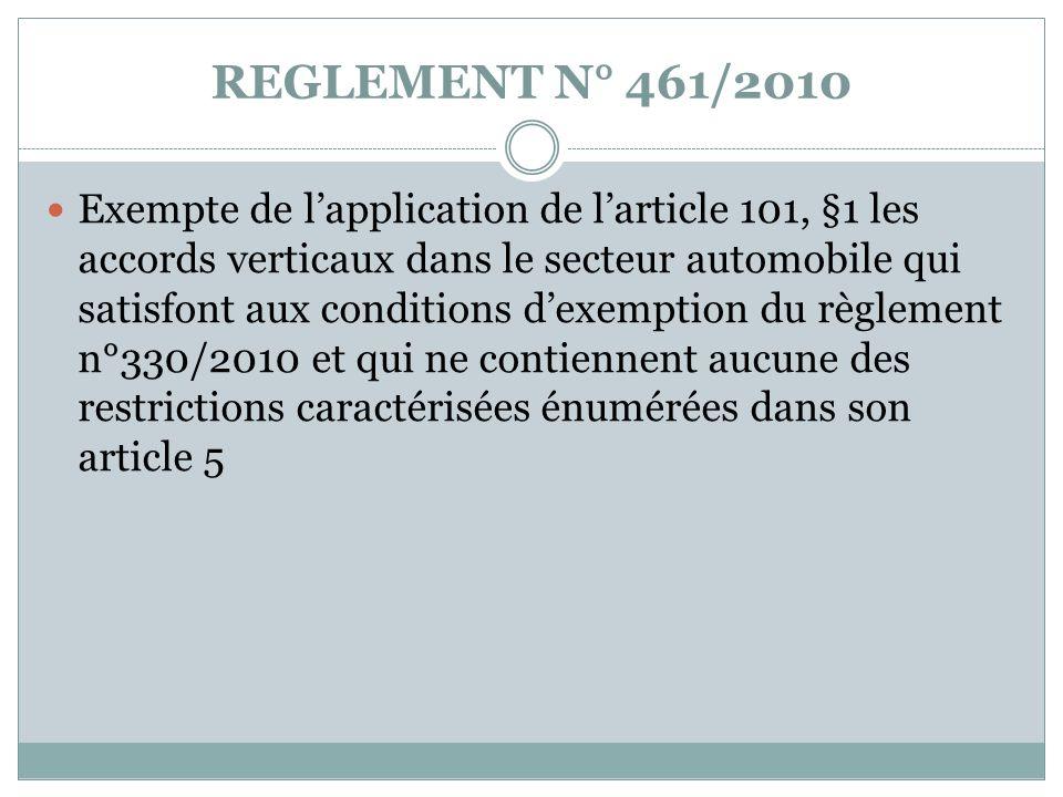 REGLEMENT N° 461/2010 Exempte de lapplication de larticle 101, §1 les accords verticaux dans le secteur automobile qui satisfont aux conditions dexemp