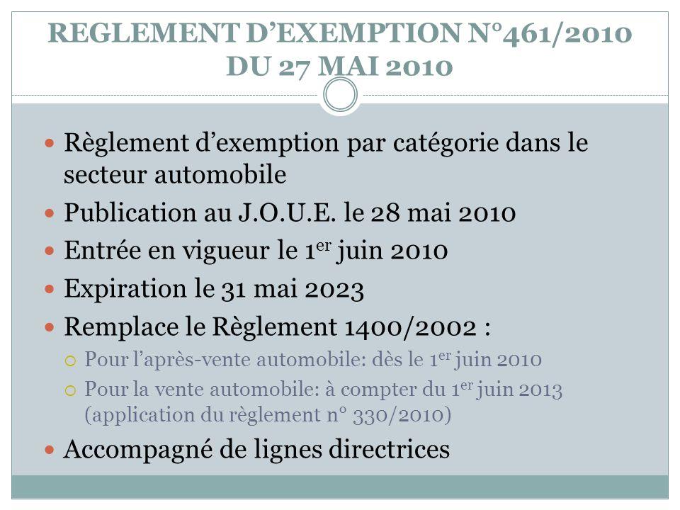 REGLEMENT DEXEMPTION N°461/2010 DU 27 MAI 2010 Règlement dexemption par catégorie dans le secteur automobile Publication au J.O.U.E. le 28 mai 2010 En