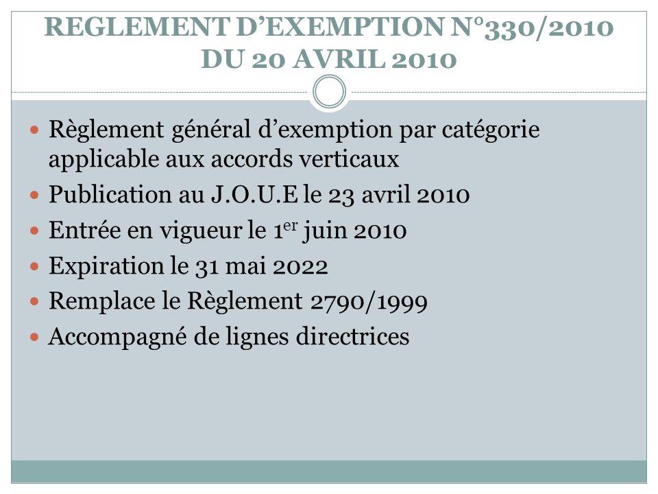 REGLEMENT DEXEMPTION N°330/2010 DU 20 AVRIL 2010 Règlement général dexemption par catégorie applicable aux accords verticaux Publication au J.O.U.E le