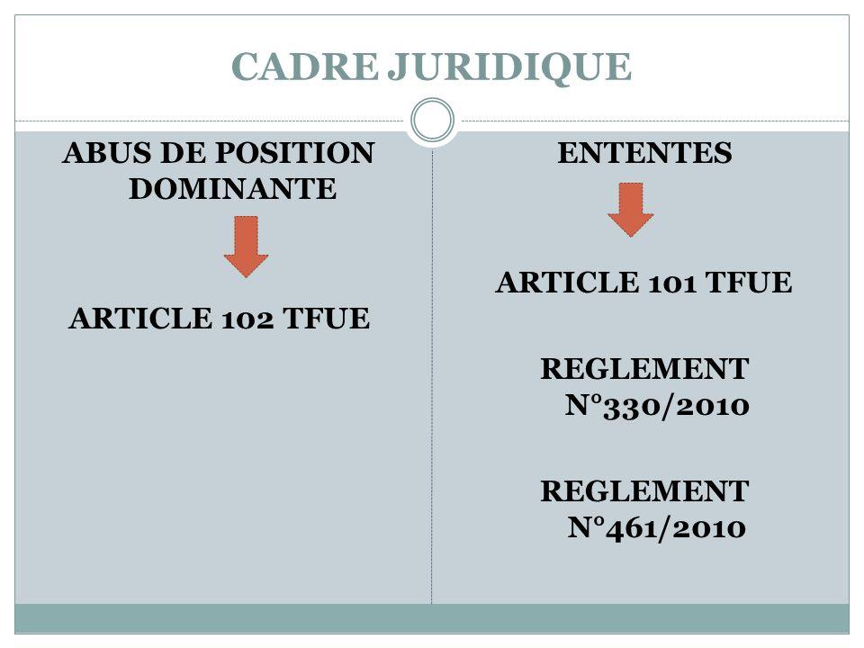 CADRE JURIDIQUE ABUS DE POSITION DOMINANTE ARTICLE 102 TFUE ENTENTES ARTICLE 101 TFUE REGLEMENT N°330/2010 REGLEMENT N°461/2010