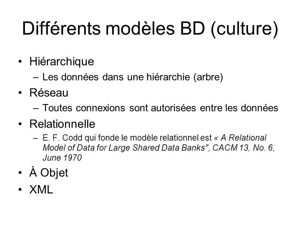 Différents modèles BD (culture) Hiérarchique –Les données dans une hiérarchie (arbre) Réseau –Toutes connexions sont autorisées entre les données Rela