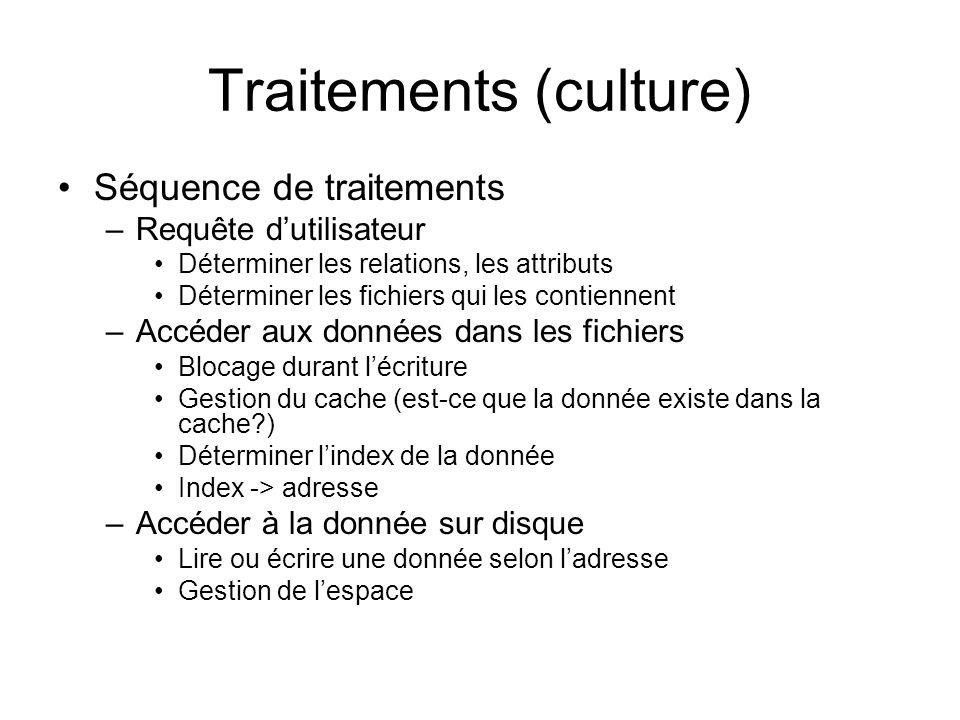 Traitements (culture) Séquence de traitements –Requête dutilisateur Déterminer les relations, les attributs Déterminer les fichiers qui les contiennen
