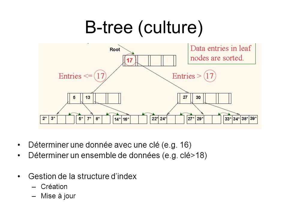B-tree (culture) Déterminer une donnée avec une clé (e.g. 16) Déterminer un ensemble de données (e.g. clé>18) Gestion de la structure dindex –Création