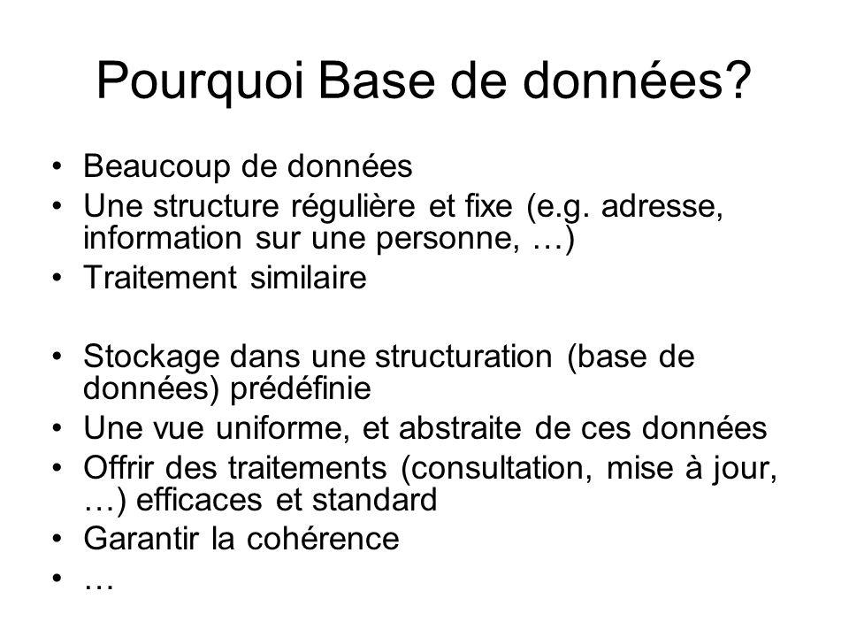 Pourquoi Base de données? Beaucoup de données Une structure régulière et fixe (e.g. adresse, information sur une personne, …) Traitement similaire Sto