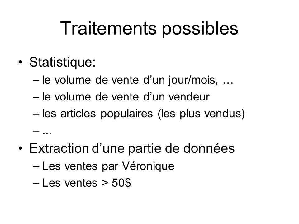 Traitements possibles Statistique: –le volume de vente dun jour/mois, … –le volume de vente dun vendeur –les articles populaires (les plus vendus) –..