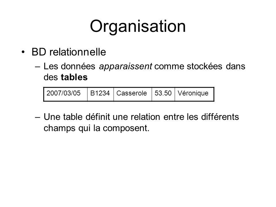Organisation BD relationnelle –Les données apparaissent comme stockées dans des tables –Une table définit une relation entre les différents champs qui