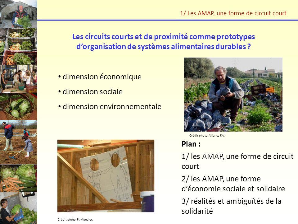 dimension économique dimension sociale dimension environnementale Les circuits courts et de proximité comme prototypes dorganisation de systèmes alime