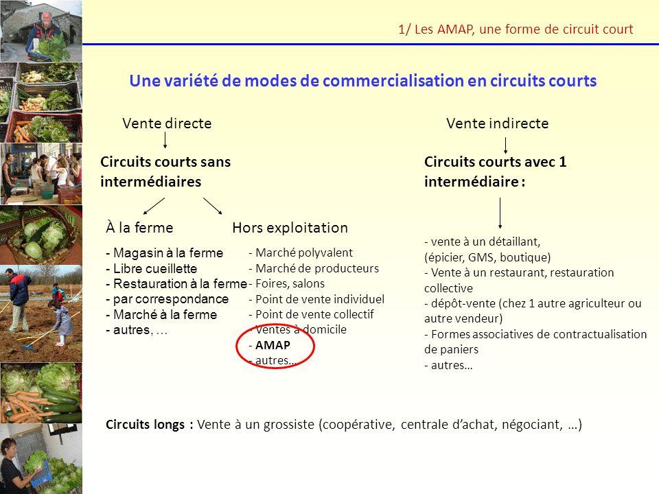Une variété de modes de commercialisation en circuits courts Circuits courts sans intermédiaires - vente à un détaillant, (épicier, GMS, boutique) - V