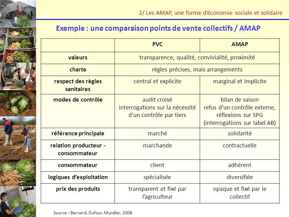 PVCAMAP valeurstransparence, qualité, convivialité, proximité charterègles précises, mais arrangements respect des règles sanitaires central et explic