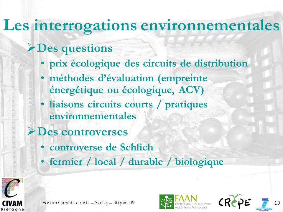 Forum Circuits courts – Saclay – 30 juin 0910 Les interrogations environnementales Des questions prix écologique des circuits de distribution méthodes