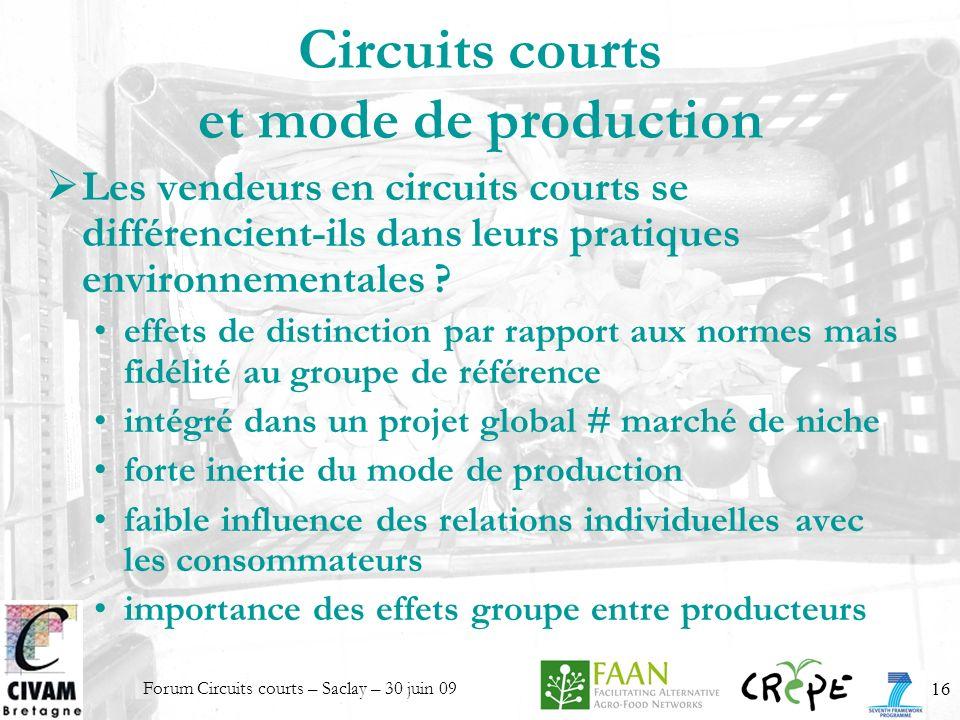 Forum Circuits courts – Saclay – 30 juin 0916 Circuits courts et mode de production Les vendeurs en circuits courts se différencient-ils dans leurs pr