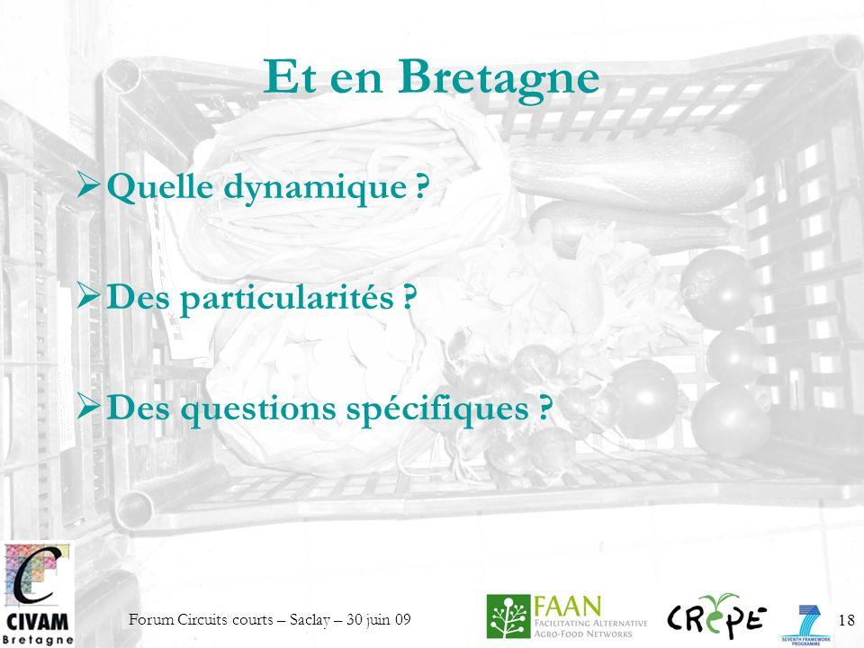 Forum Circuits courts – Saclay – 30 juin 0918 Et en Bretagne Quelle dynamique ? Des particularités ? Des questions spécifiques ?