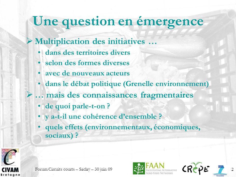 Forum Circuits courts – Saclay – 30 juin 092 Une question en émergence Multiplication des initiatives … dans des territoires divers selon des formes d