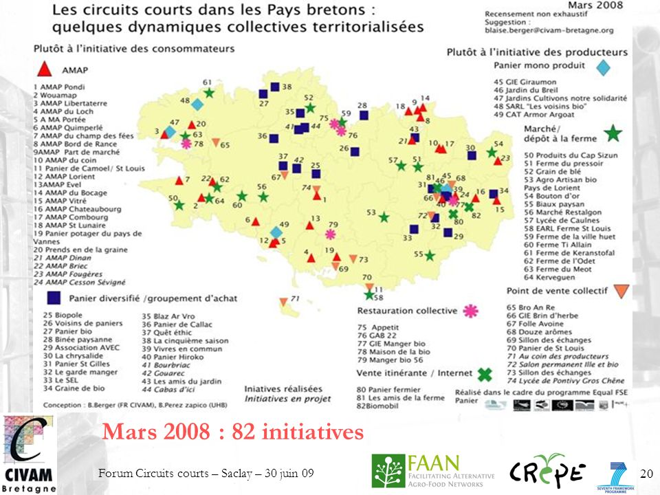 Forum Circuits courts – Saclay – 30 juin 0920 Mars 2008 : 82 initiatives