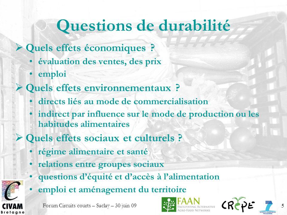 Forum Circuits courts – Saclay – 30 juin 095 Questions de durabilité Quels effets économiques ? évaluation des ventes, des prix emploi Quels effets en