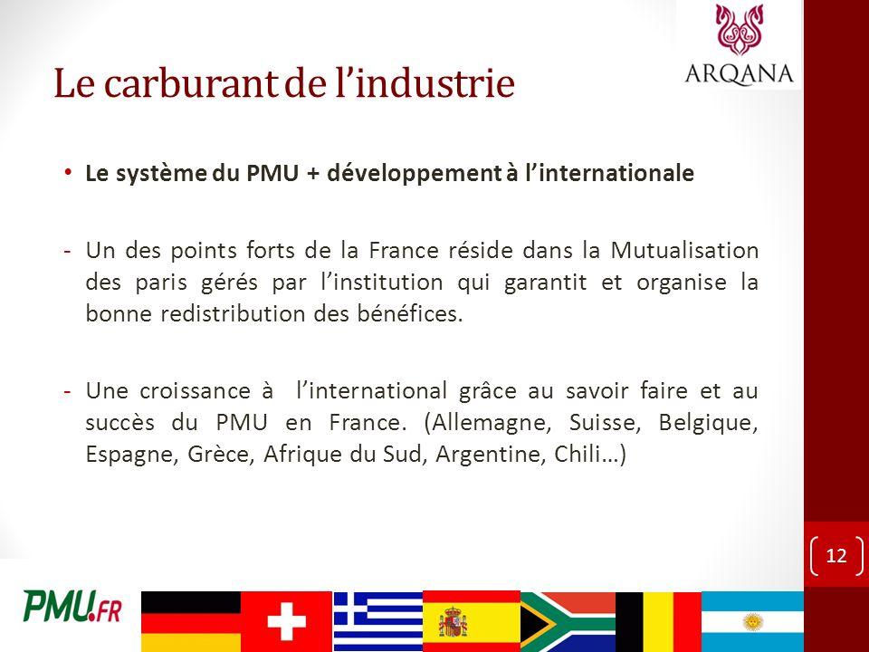 Le carburant de lindustrie Le système du PMU + développement à linternationale -Un des points forts de la France réside dans la Mutualisation des paris gérés par linstitution qui garantit et organise la bonne redistribution des bénéfices.