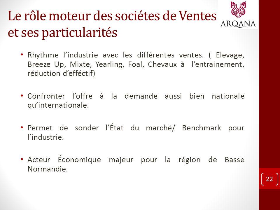 Le rôle moteur des sociétes de Ventes et ses particularités Rhythme lindustrie avec les différentes ventes. ( Elevage, Breeze Up, Mixte, Yearling, Foa