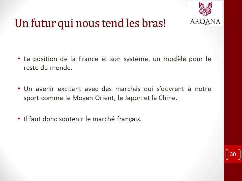 Un futur qui nous tend les bras! La position de la France et son système, un modèle pour le reste du monde. Un avenir excitant avec des march é s qui
