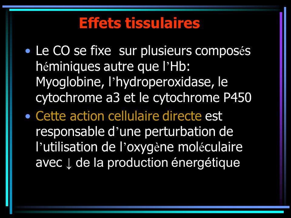 Effets tissulaires Le CO se fixe sur plusieurs compos é s h é miniques autre que l Hb: Myoglobine, l hydroperoxidase, le cytochrome a3 et le cytochrom
