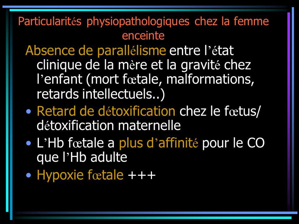 Particularit é s physiopathologiques chez la femme enceinte Absence de parall é lisme entre l é tat clinique de la m è re et la gravit é chez l enfant