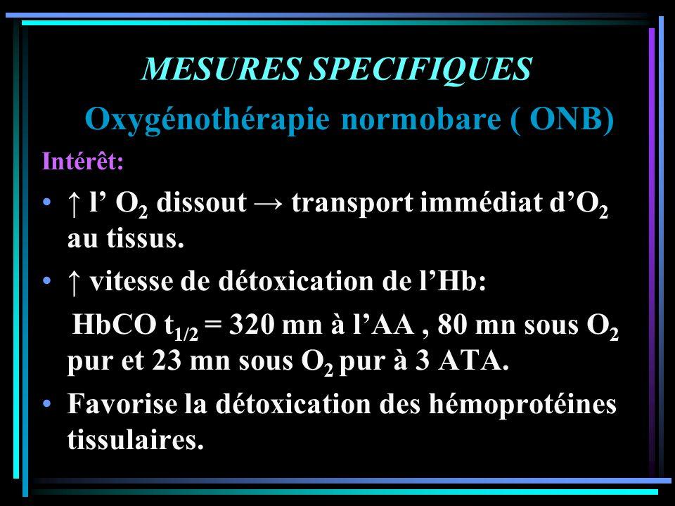 MESURES SPECIFIQUES Oxygénothérapie normobare ( ONB) Intérêt: l O 2 dissout transport immédiat dO 2 au tissus. vitesse de détoxication de lHb: HbCO t