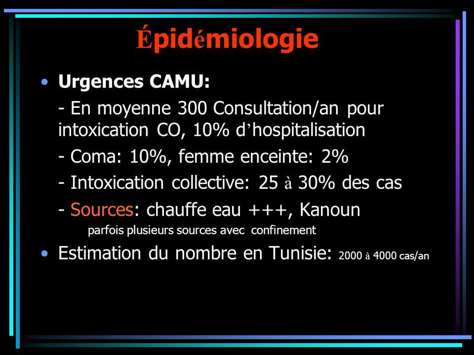 É pid é miologie Urgences CAMU: - En moyenne 300 Consultation/an pour intoxication CO, 10% d hospitalisation - Coma: 10%, femme enceinte: 2% - Intoxic