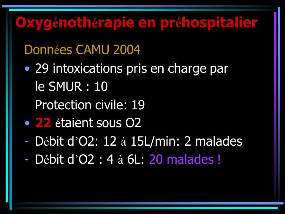 Oxyg é noth é rapie en pr é hospitalier Donn é es CAMU 2004 29 intoxications pris en charge par le SMUR : 10 Protection civile: 19 22 é taient sous O2