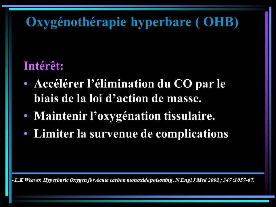 Oxygénothérapie hyperbare ( OHB) Intérêt: Accélérer lélimination du CO par le biais de la loi daction de masse. Maintenir loxygénation tissulaire. Lim