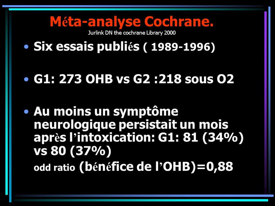 M é ta-analyse Cochrane. Jurlink DN the cochrane Library 2000 Six essais publi é s ( 1989-1996) G1: 273 OHB vs G2 :218 sous O2 Au moins un symptôme ne