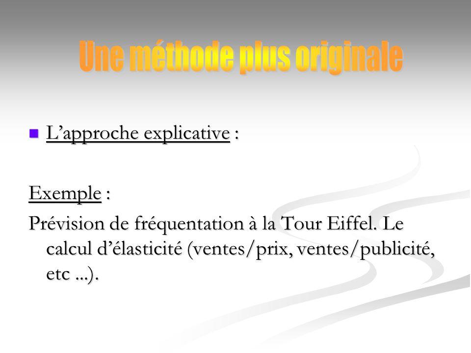 Lapproche explicative : Lapproche explicative : Exemple : Prévision de fréquentation à la Tour Eiffel.