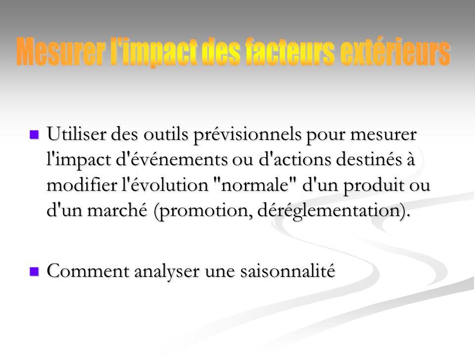 Utiliser des outils prévisionnels pour mesurer l impact d événements ou d actions destinés à modifier l évolution normale d un produit ou d un marché (promotion, déréglementation).