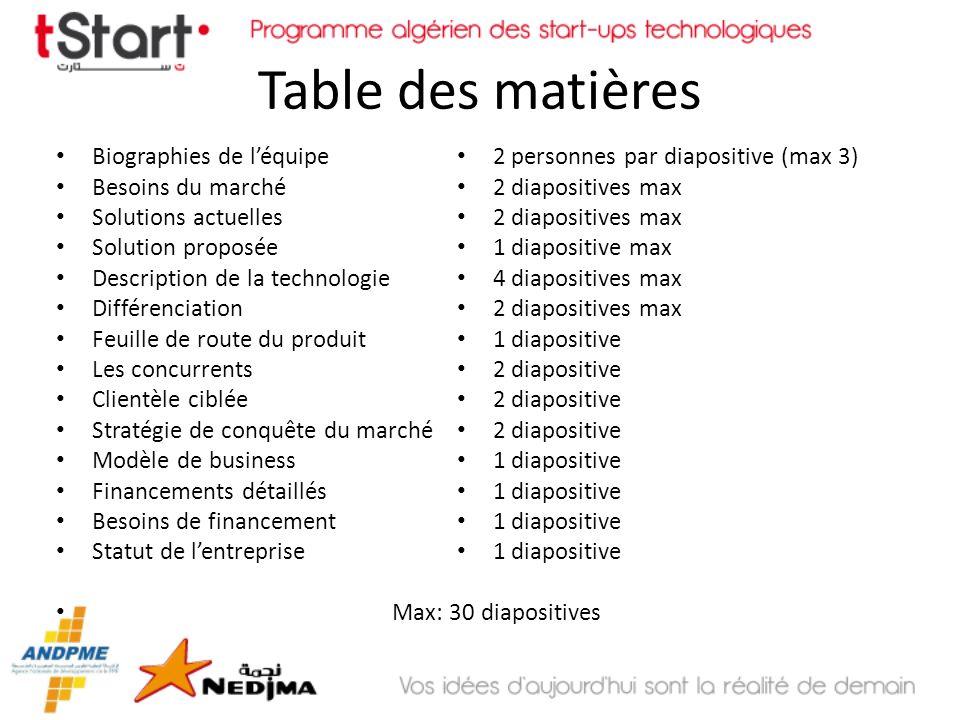 Table des matières Biographies de léquipe Besoins du marché Solutions actuelles Solution proposée Description de la technologie Différenciation Feuill
