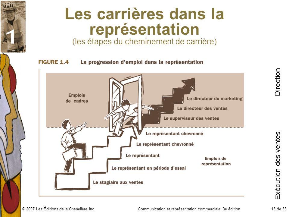 Communication et représentation commerciale, 3e édition13 de 33© 2007 Les Éditions de la Chenelière inc. Les carrières dans la représentation (les éta